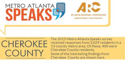 Cherokee County Metro Atlanta Speaks 2015 Highlights
