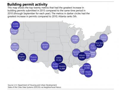 metro building permits atlanta